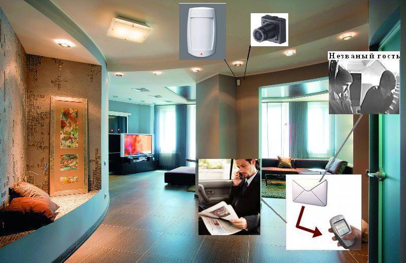 Видеонаблюдение для квартиры скрытое