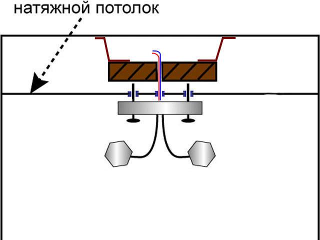 кодексы схема крепления люстры к потолку Комфорт