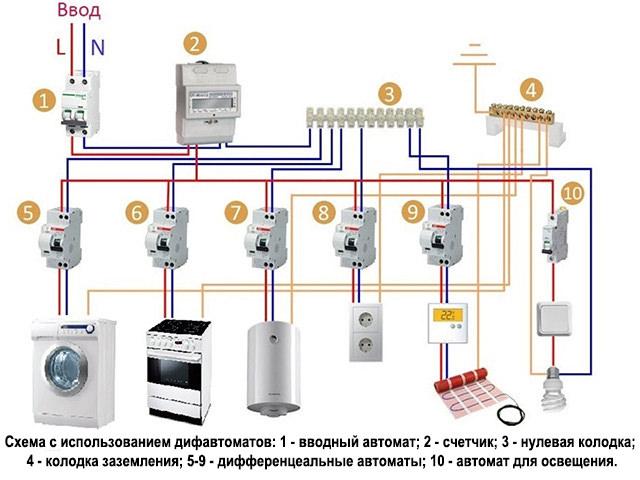 Схема электрощита для частного дома фото 634