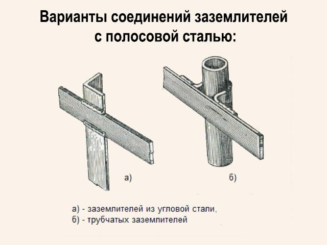 Устройство заземления на даче своими руками